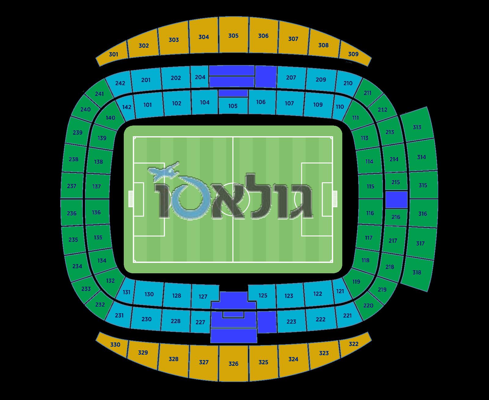 אצטדיון אטיחד - מנצ'סטר סיטי